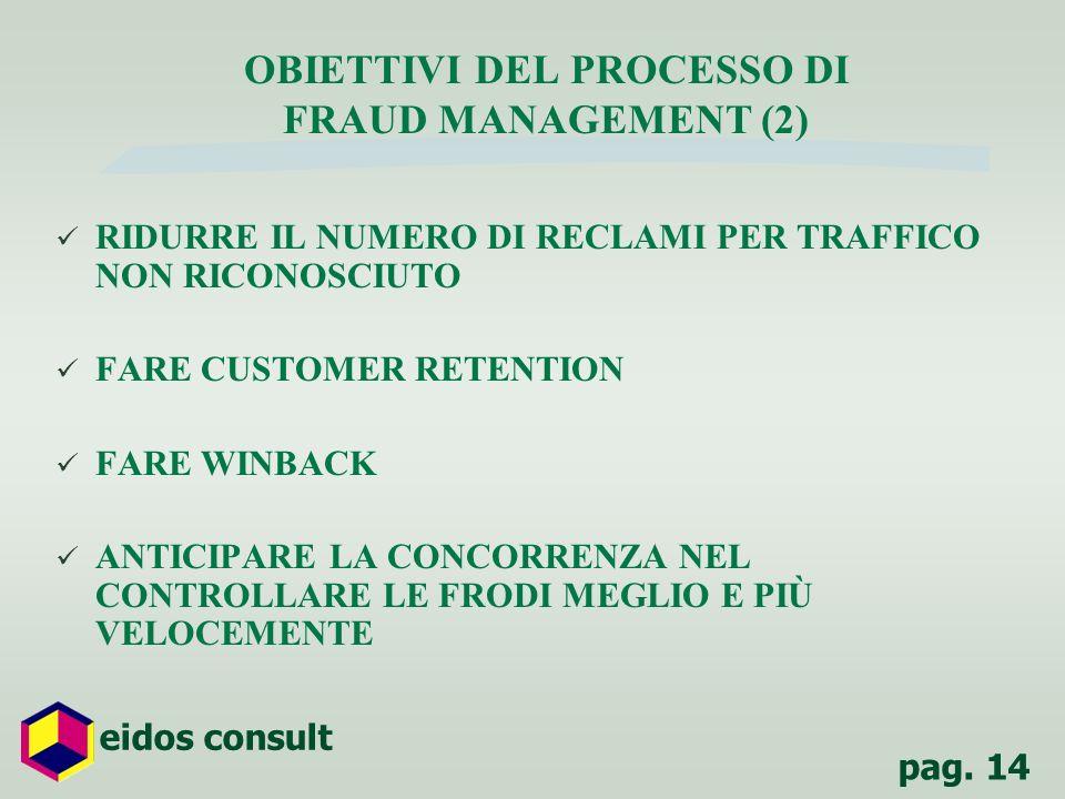 OBIETTIVI DEL PROCESSO DI FRAUD MANAGEMENT (2)