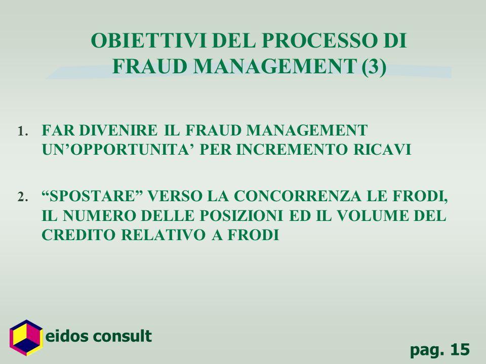 OBIETTIVI DEL PROCESSO DI FRAUD MANAGEMENT (3)