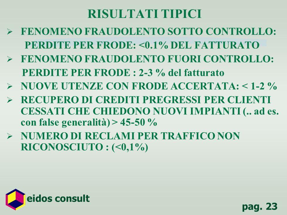 RISULTATI TIPICI FENOMENO FRAUDOLENTO SOTTO CONTROLLO: