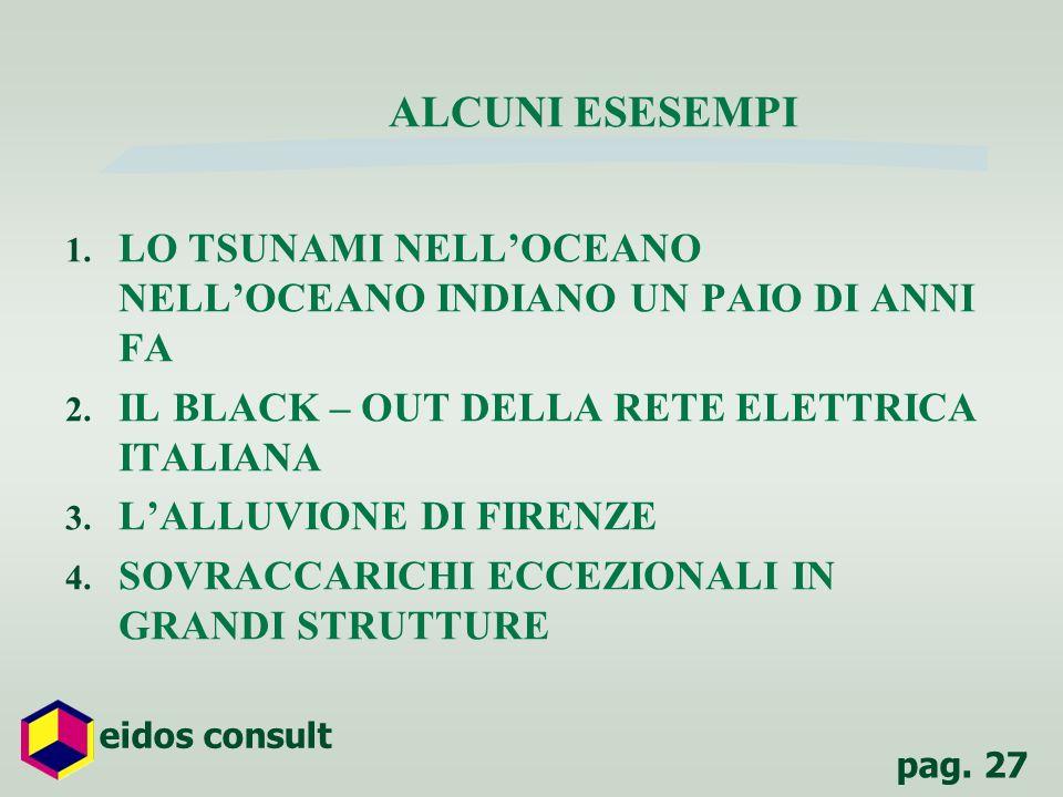 ALCUNI ESESEMPI LO TSUNAMI NELL'OCEANO NELL'OCEANO INDIANO UN PAIO DI ANNI FA. IL BLACK – OUT DELLA RETE ELETTRICA ITALIANA.