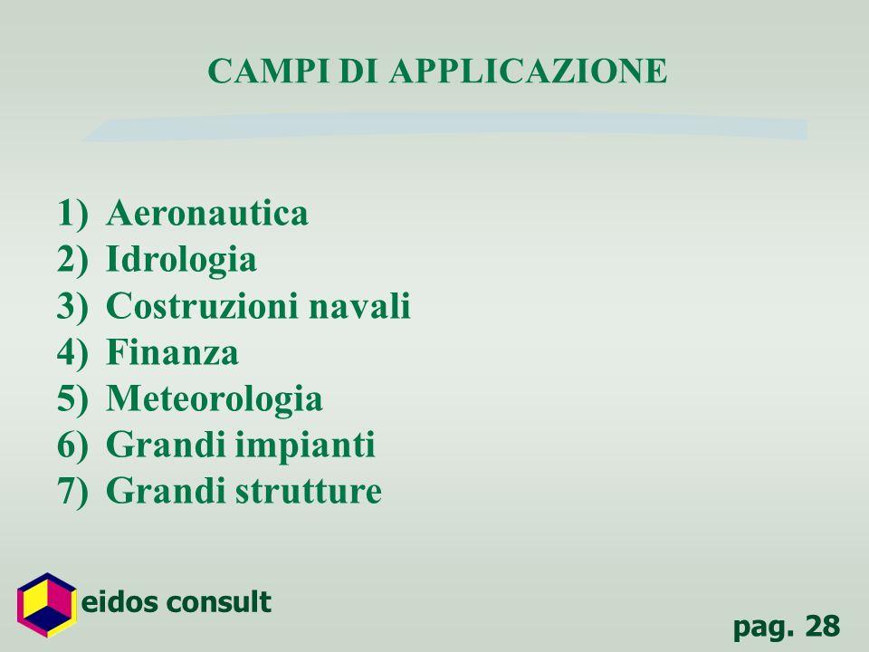 Aeronautica Idrologia Costruzioni navali Finanza Meteorologia