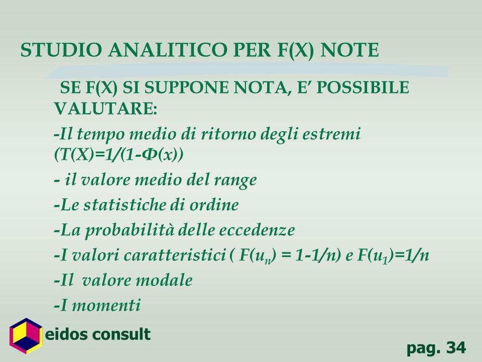 STUDIO ANALITICO PER F(X) NOTE