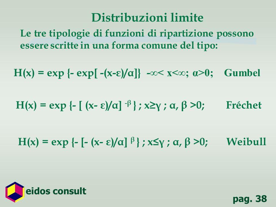 Distribuzioni limite Le tre tipologie di funzioni di ripartizione possono essere scritte in una forma comune del tipo: