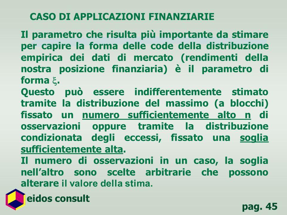 CASO DI APPLICAZIONI FINANZIARIE