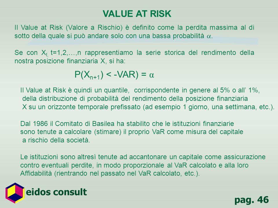 VALUE AT RISK P(Xn+1) < -VAR) = α