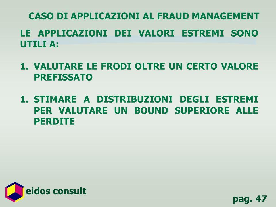 CASO DI APPLICAZIONI AL FRAUD MANAGEMENT