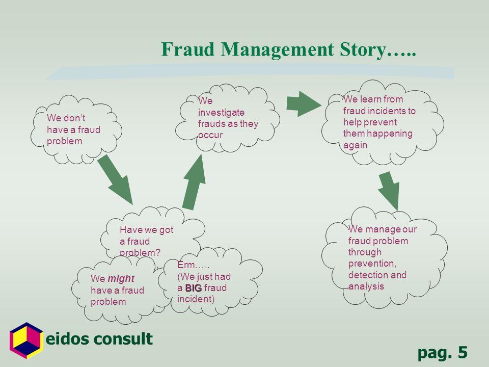 Fraud Management Story…..