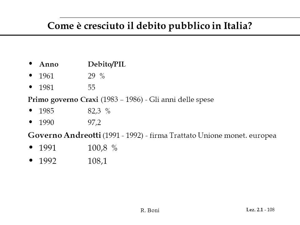 Come è cresciuto il debito pubblico in Italia