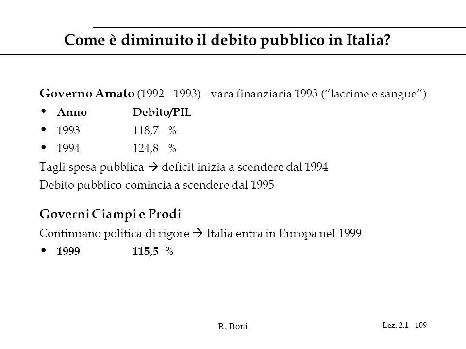Come è diminuito il debito pubblico in Italia
