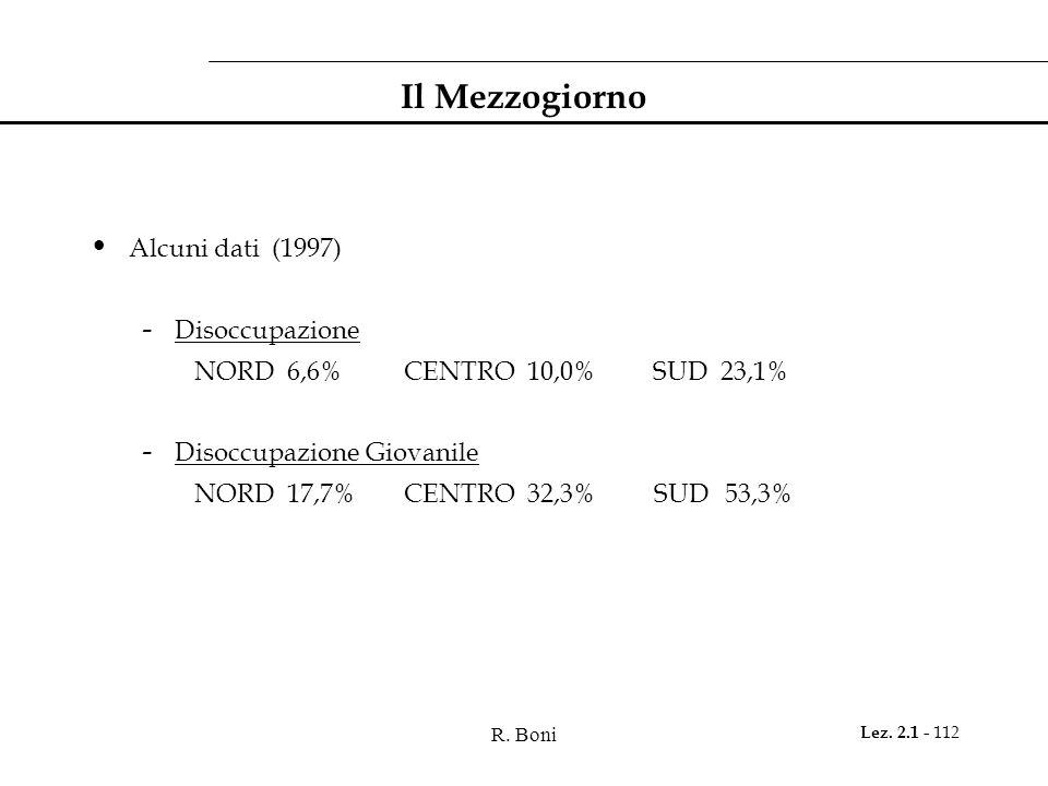 Il Mezzogiorno Alcuni dati (1997) Disoccupazione
