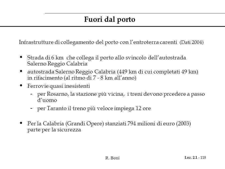 Fuori dal porto Infrastrutture di collegamento del porto con l'entroterra carenti (Dati 2004)