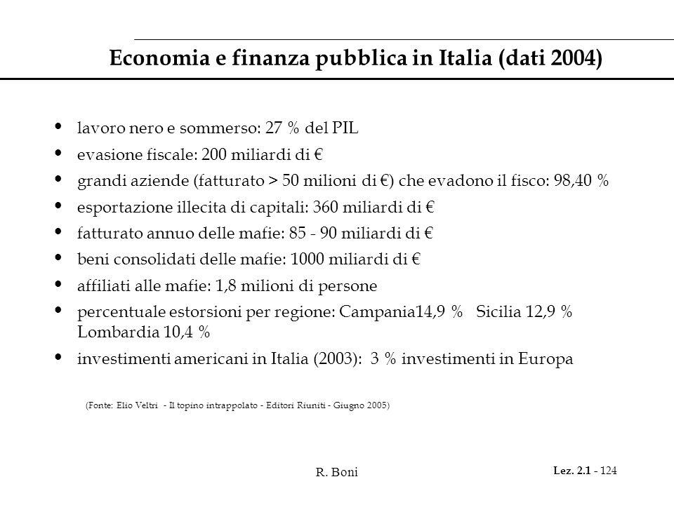 Economia e finanza pubblica in Italia (dati 2004)