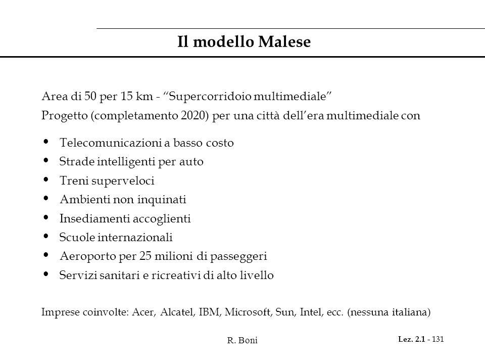 Il modello Malese Area di 50 per 15 km - Supercorridoio multimediale