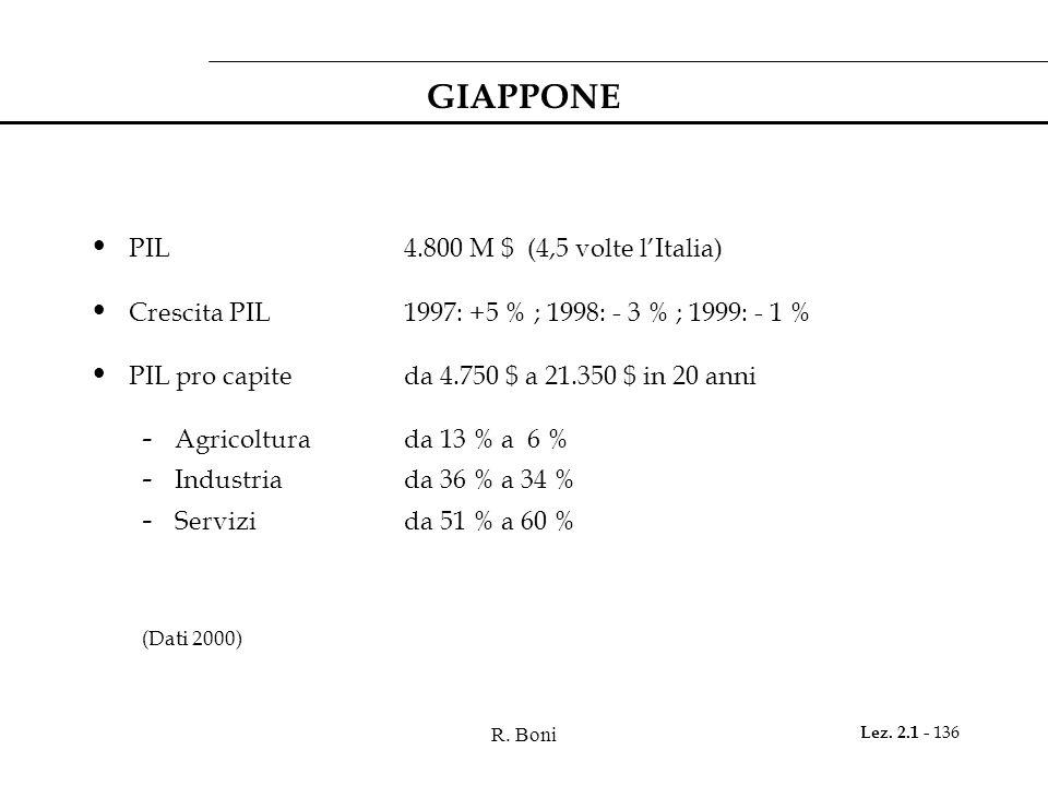 GIAPPONE PIL 4.800 M $ (4,5 volte l'Italia)