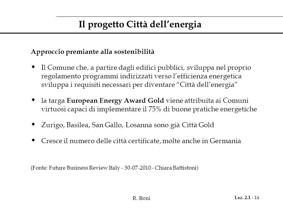 Il progetto Città dell'energia