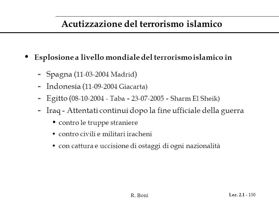 Acutizzazione del terrorismo islamico