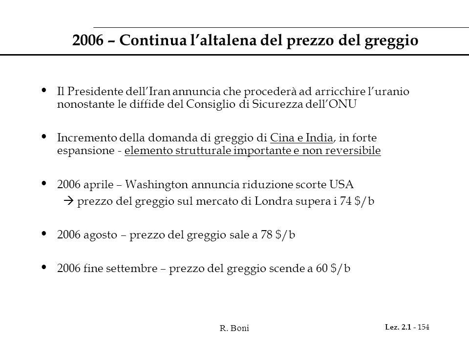 2006 – Continua l'altalena del prezzo del greggio