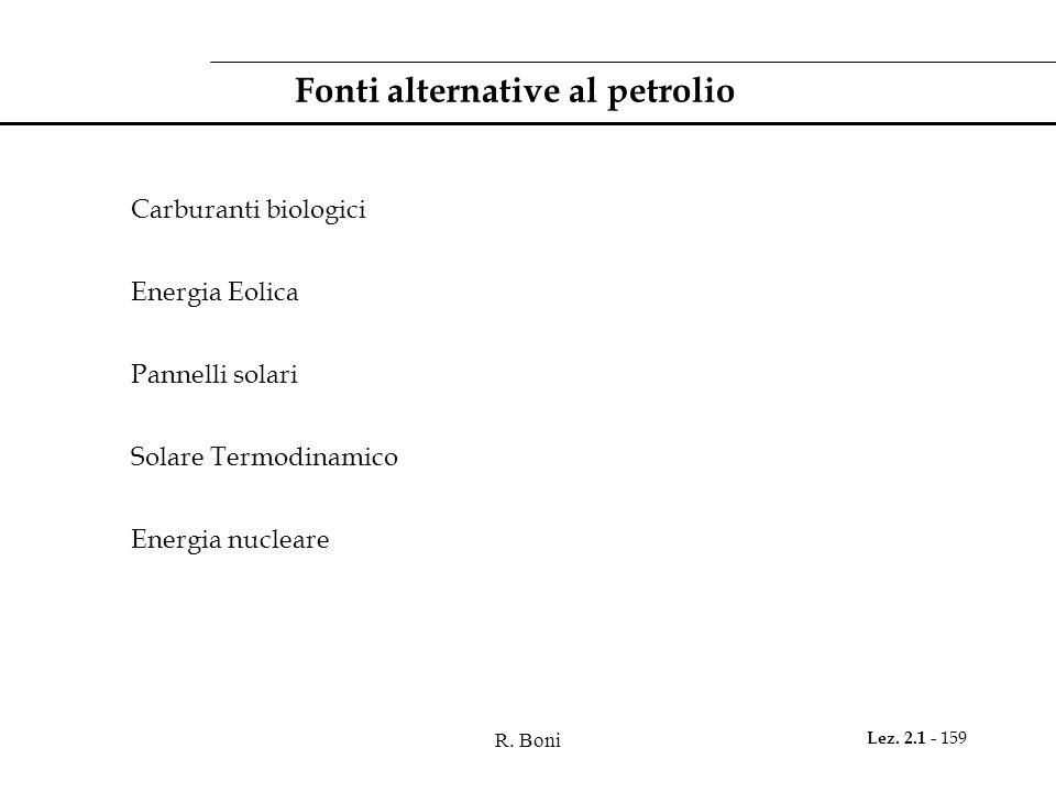 Fonti alternative al petrolio
