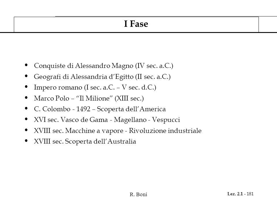 I Fase Conquiste di Alessandro Magno (IV sec. a.C.)