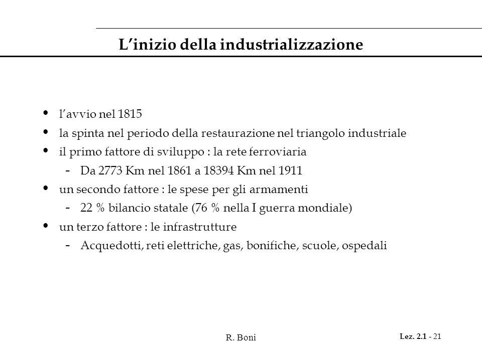 L'inizio della industrializzazione