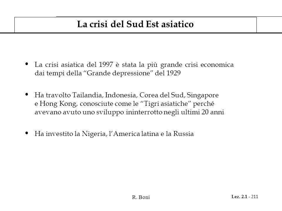 La crisi del Sud Est asiatico