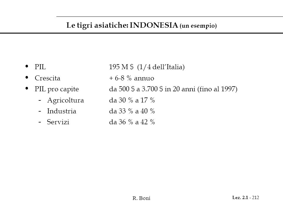 Le tigri asiatiche: INDONESIA (un esempio)