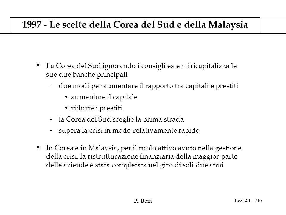 1997 - Le scelte della Corea del Sud e della Malaysia