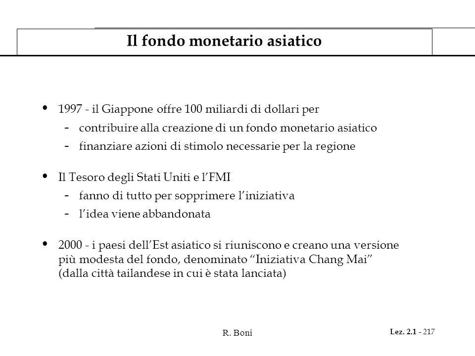 Il fondo monetario asiatico