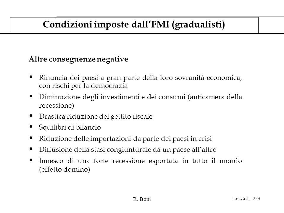 Condizioni imposte dall'FMI (gradualisti)