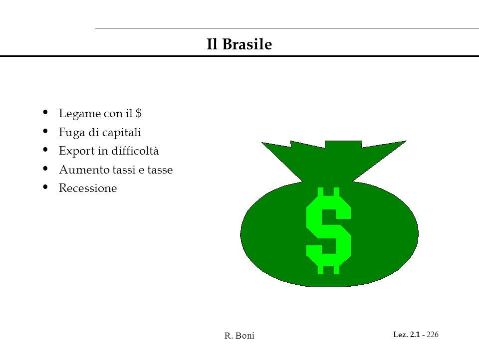 Il Brasile Legame con il $ Fuga di capitali Export in difficoltà