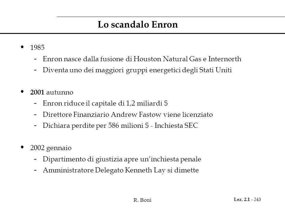 Lo scandalo Enron1985. Enron nasce dalla fusione di Houston Natural Gas e Internorth. Diventa uno dei maggiori gruppi energetici degli Stati Uniti.