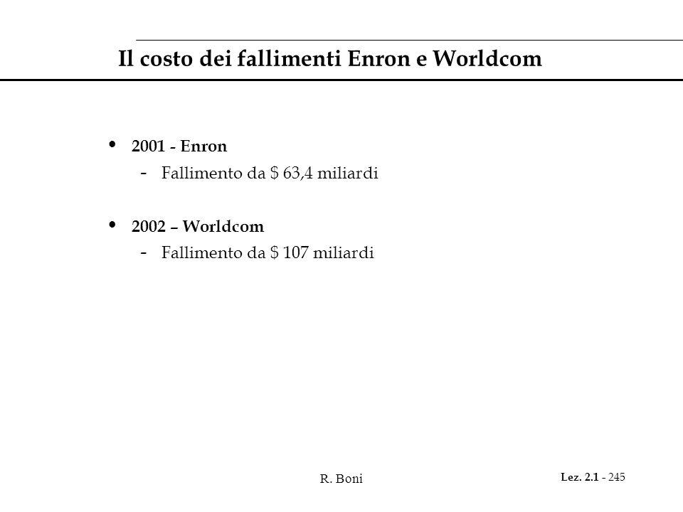Il costo dei fallimenti Enron e Worldcom