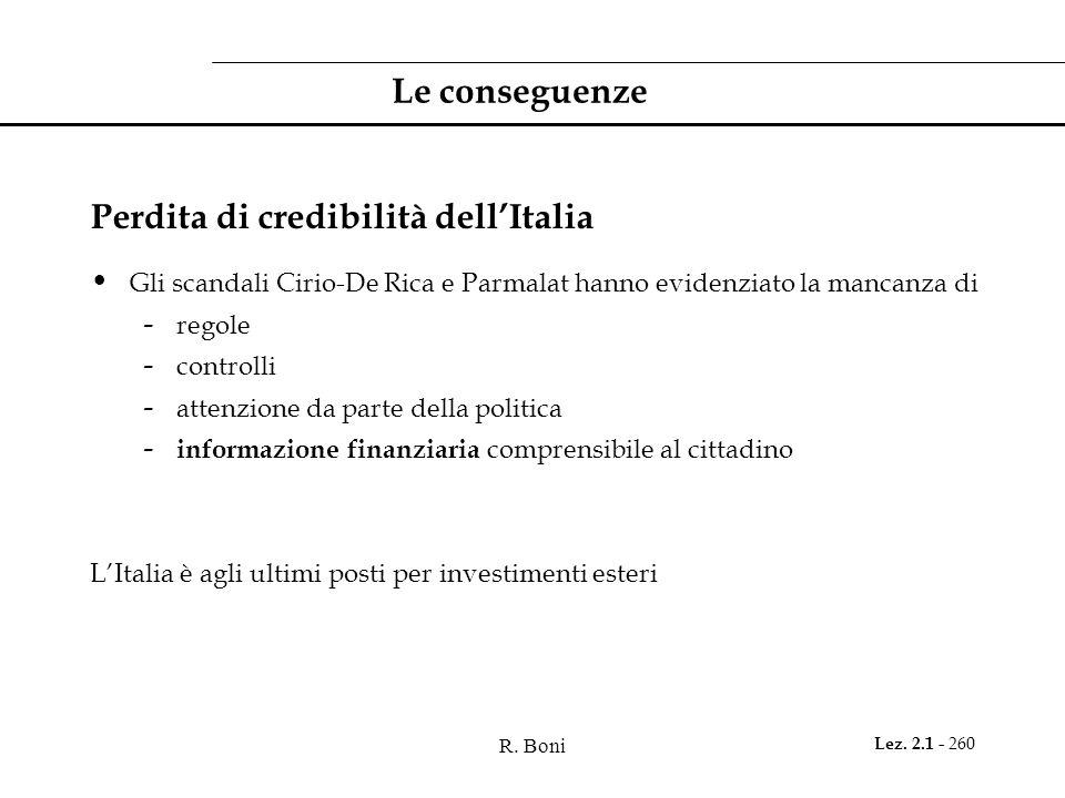 Perdita di credibilità dell'Italia