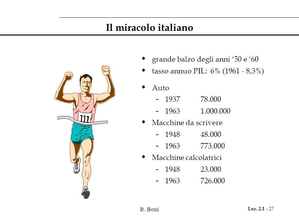 Il miracolo italiano grande balzo degli anni '50 e '60