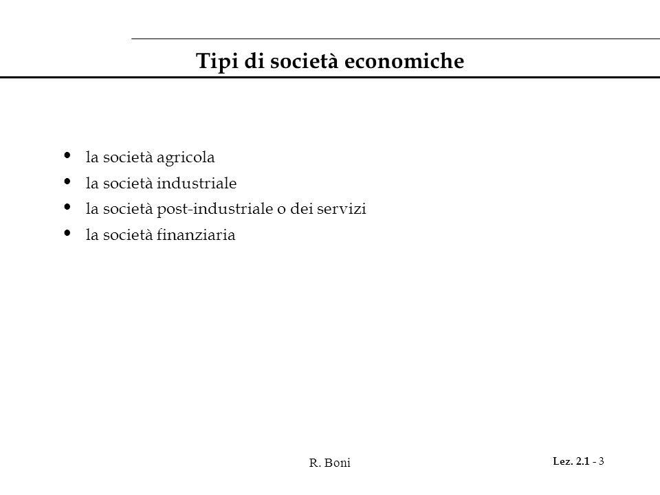 Tipi di società economiche
