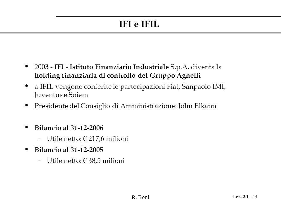 IFI e IFIL 2003 - IFI - Istituto Finanziario Industriale S.p.A. diventa la holding finanziaria di controllo del Gruppo Agnelli.