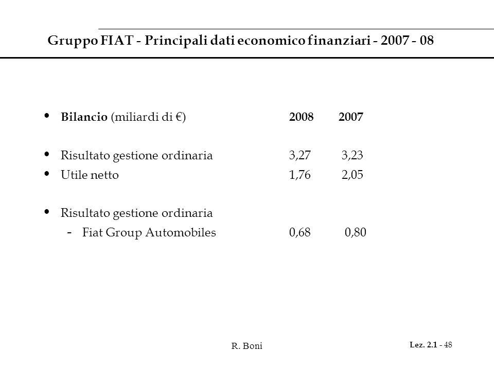 Gruppo FIAT - Principali dati economico finanziari - 2007 - 08