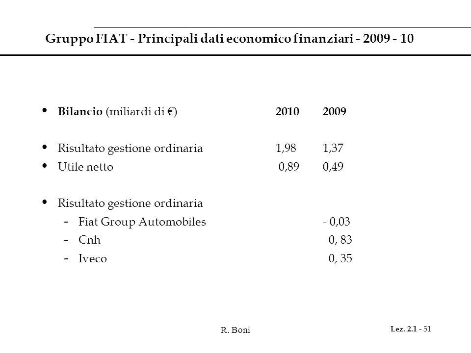 Gruppo FIAT - Principali dati economico finanziari - 2009 - 10