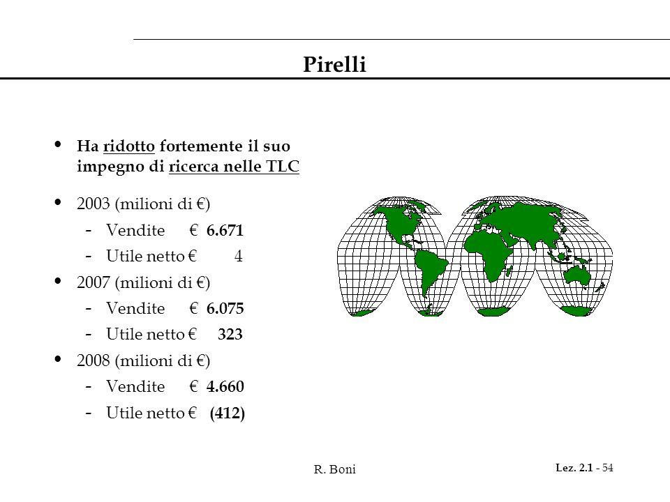 Pirelli Ha ridotto fortemente il suo impegno di ricerca nelle TLC