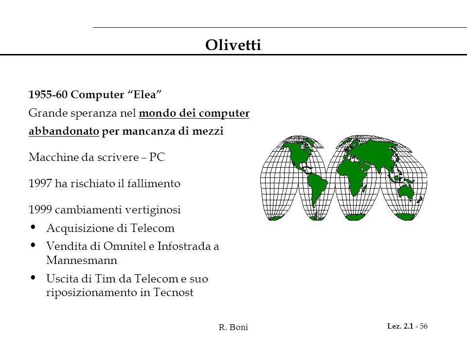 Olivetti 1955-60 Computer Elea