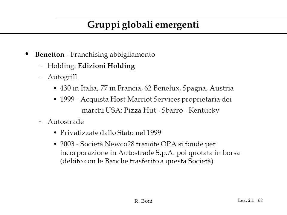 Gruppi globali emergenti