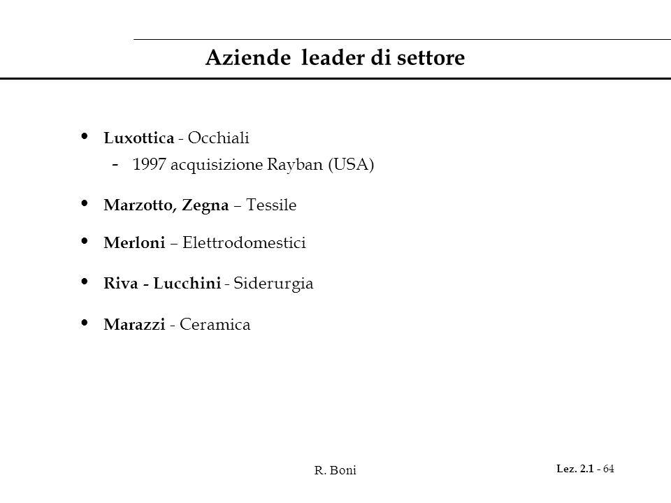 Aziende leader di settore