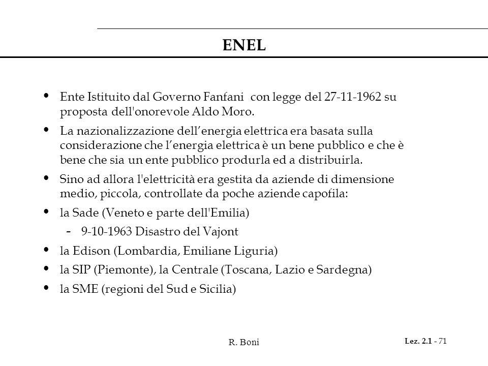ENEL Ente Istituito dal Governo Fanfani con legge del 27-11-1962 su proposta dell onorevole Aldo Moro.