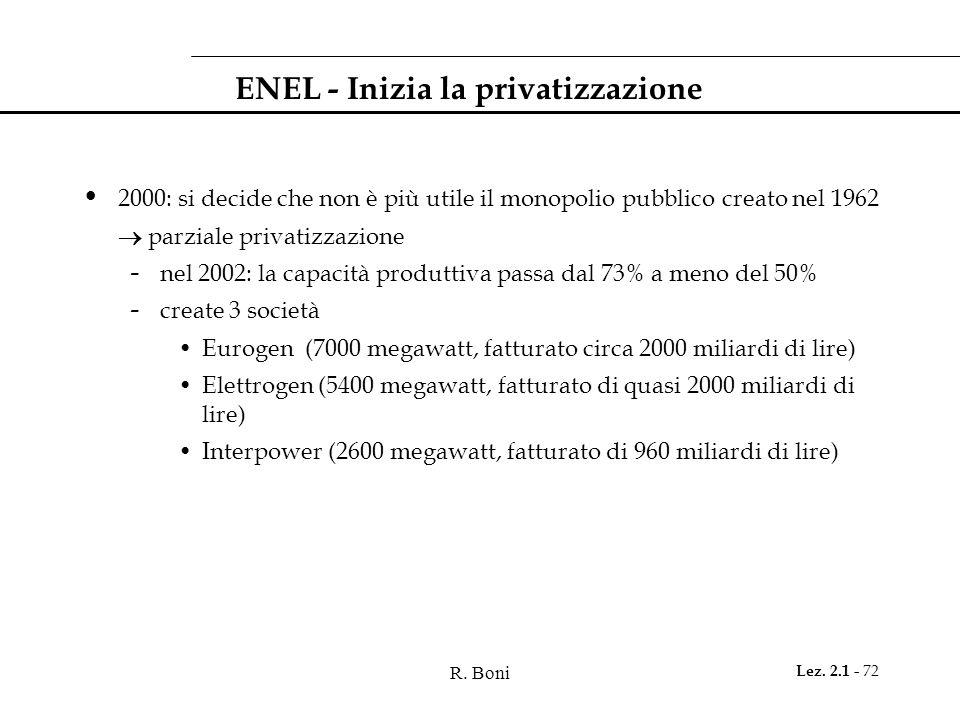 ENEL - Inizia la privatizzazione