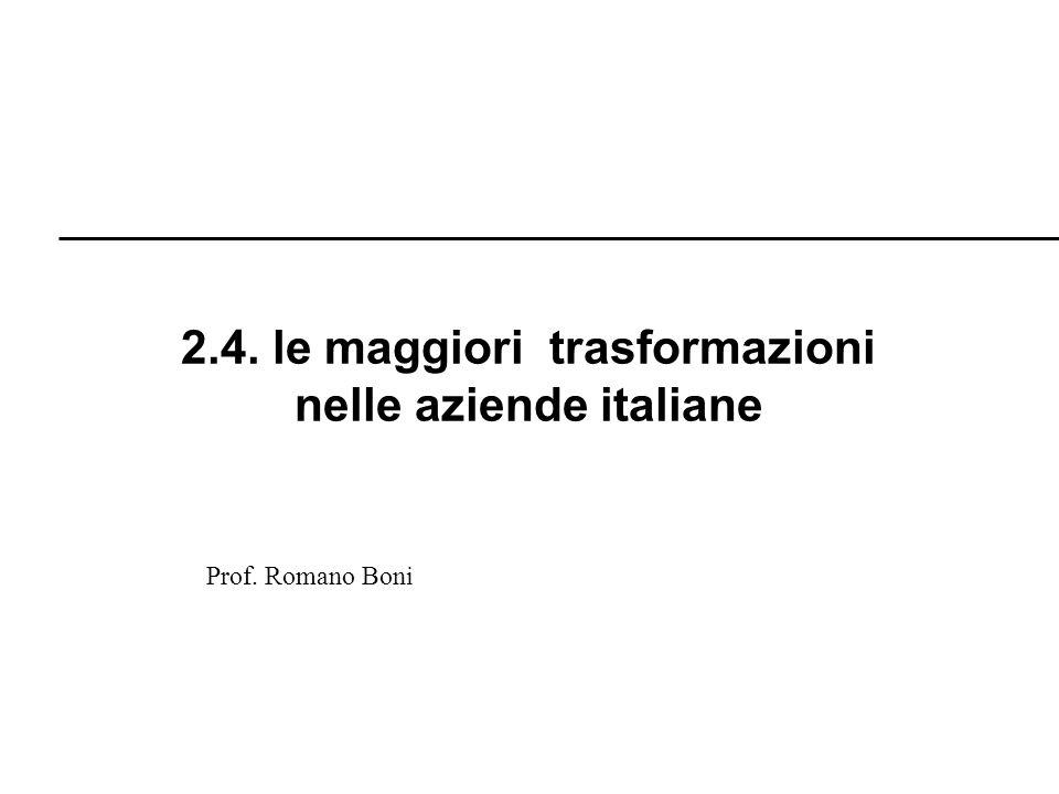 2.4. le maggiori trasformazioni nelle aziende italiane