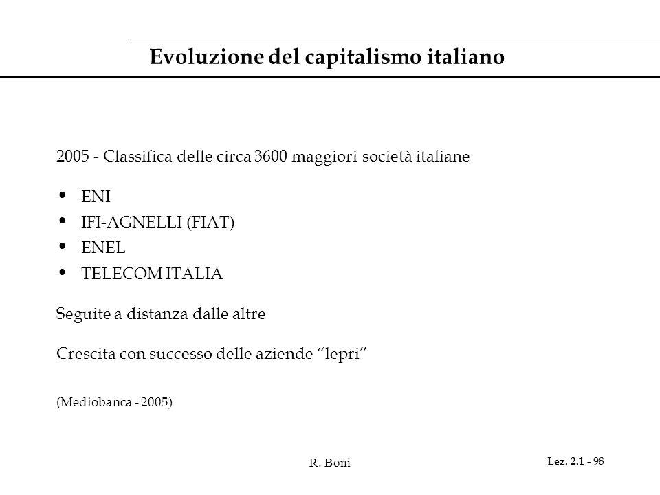 Evoluzione del capitalismo italiano
