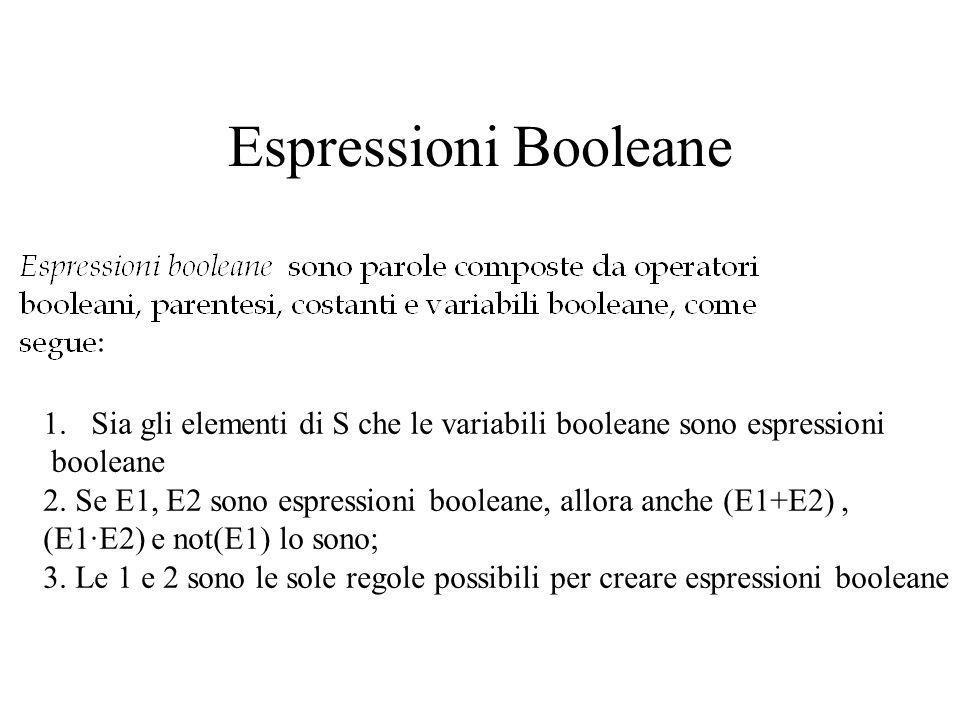 Espressioni Booleane Sia gli elementi di S che le variabili booleane sono espressioni. booleane.