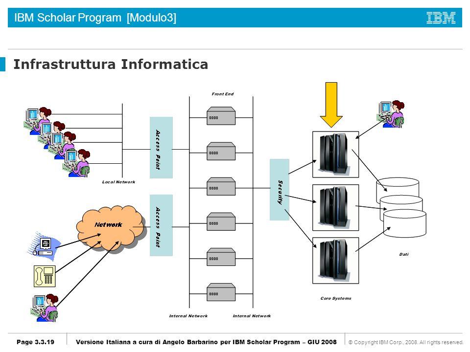 Infrastruttura Informatica