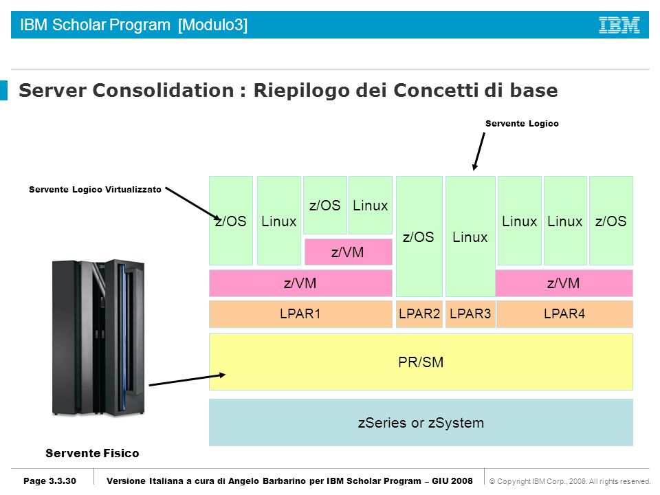 Server Consolidation : Riepilogo dei Concetti di base