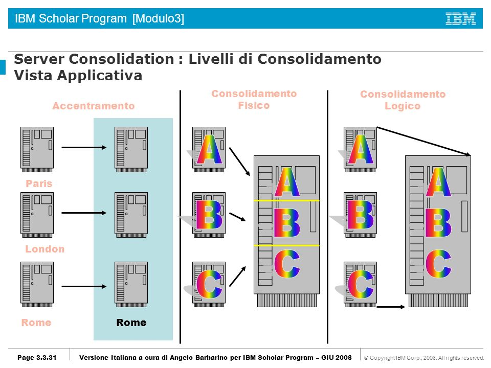 Server Consolidation : Livelli di Consolidamento Vista Applicativa
